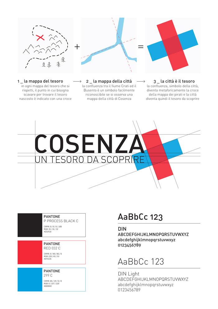 Concorso-Brand-identitario-Citta-di-Cosenza-proposta-1-01