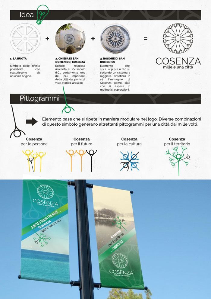 Concorso-Brand-identitario-Citta-di-Cosenza-proposta-2-02